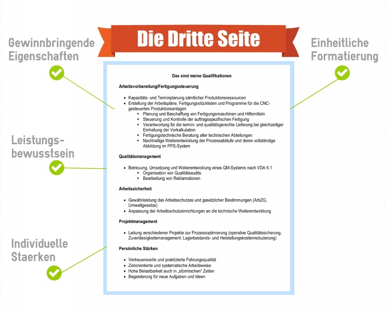 Bewerbungen und Vorstellungsgespräche by Larissa Lehmann on Prezi