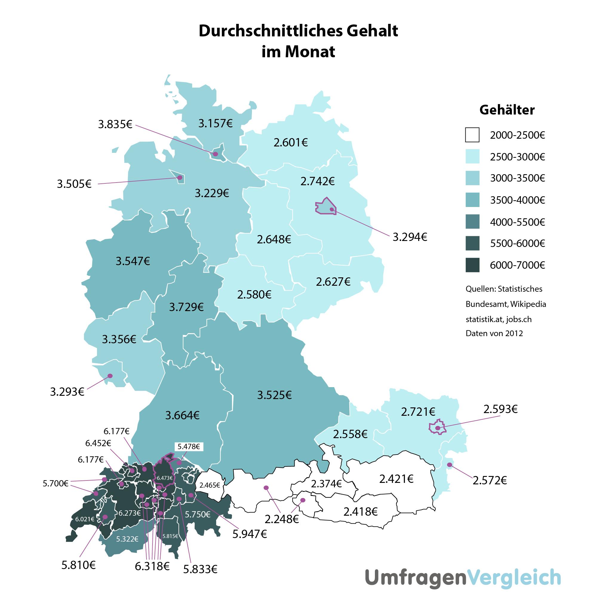 Durchschnittliches Brutto-Monatsgehalt in Deutschland, Österreich und der Schweiz